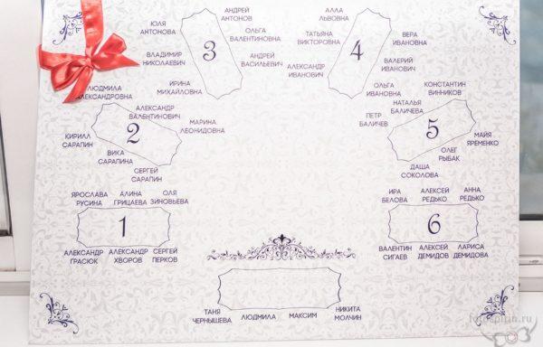 Схемы рассадки гостей на свадьбе