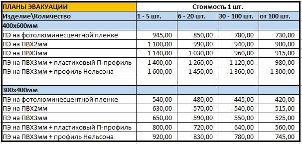 стоимость изготовления планов эвакуации